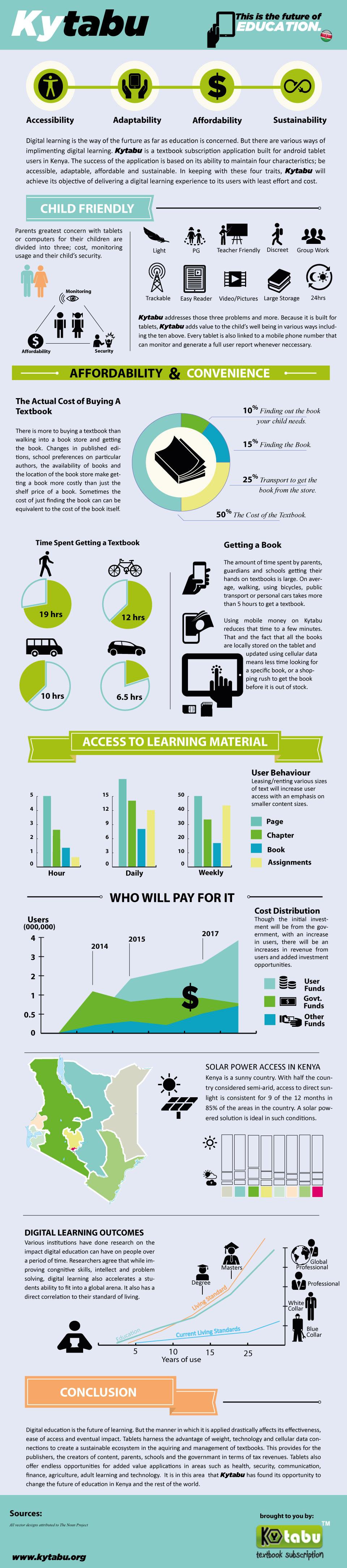 Kytabu-infographic