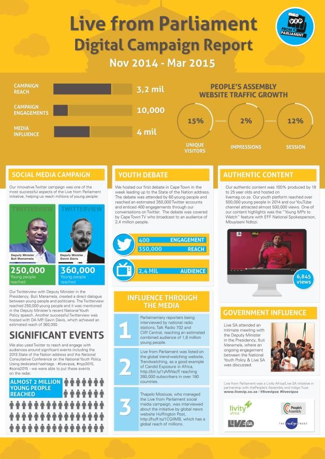 LFP_Infographic ( final copy ) (1)-page-001